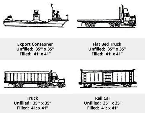 bulk-bag-dimensions
