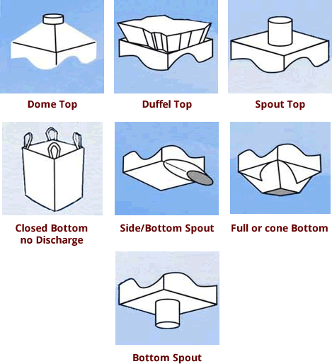 Bulk Bags Tops and Bottoms