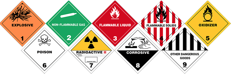 Keys to shipping hazardous materials part ii clean it up for Ups dangerous goods